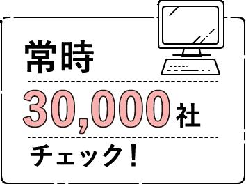 常時3,000社チェック!